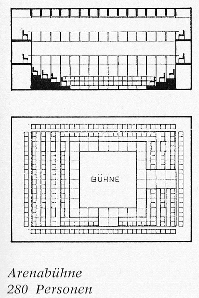 Arenabühne