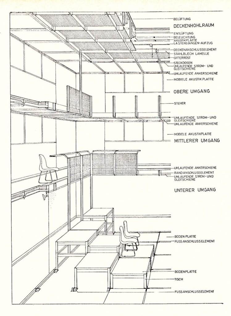 Abbildung Innerraum