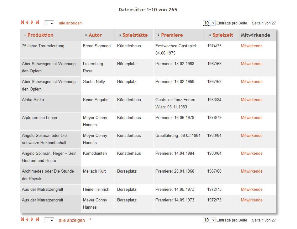 Produktionen-Liste
