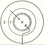 Theoretische Lösung 01